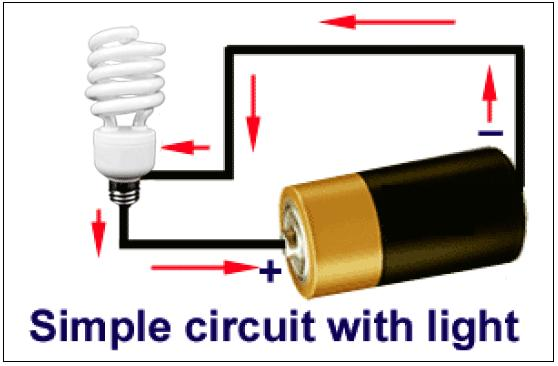 Electric Circuits and Electronics Homework Help at AssignmentExpert.com